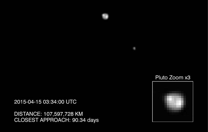 Pluto ice caps