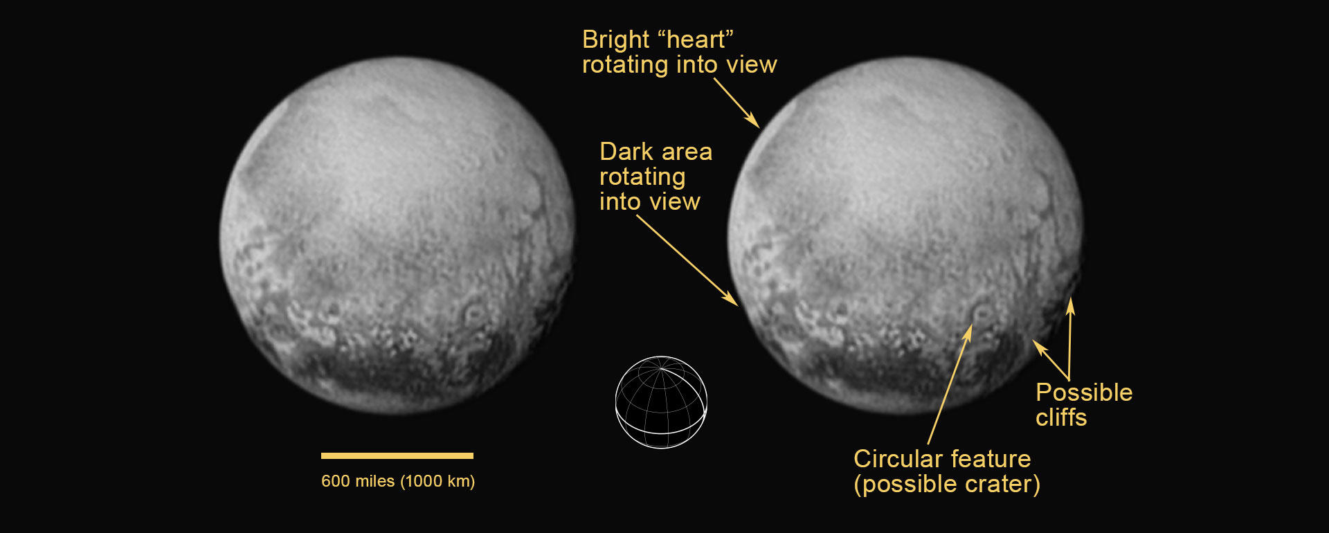 Pluto as of July 11