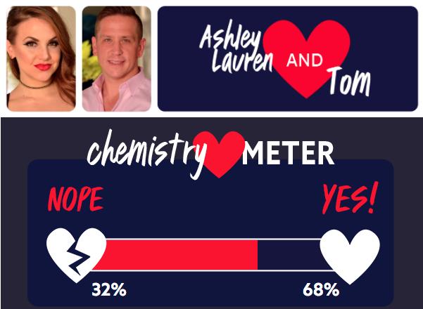 Ashley and Tom