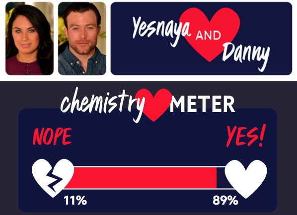 Despite my early reservations, it seems that Danny and Naya are the overwhelming favorites on 'The Spouse House'.