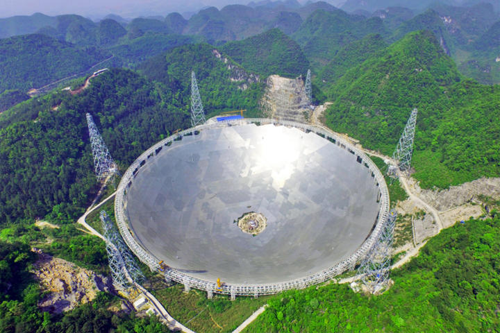 china fast telescope